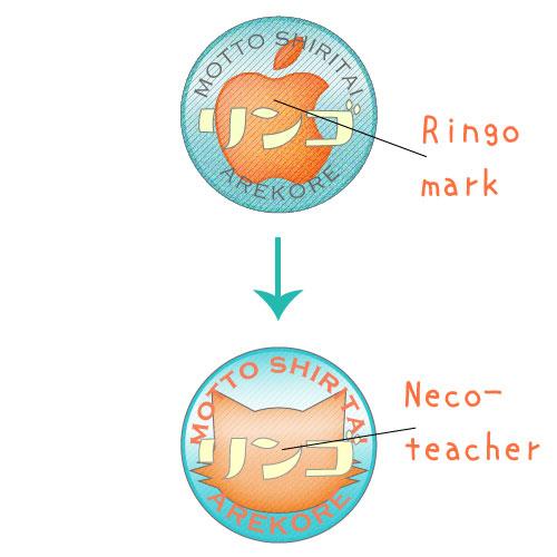 リンあれトップのロゴ変更