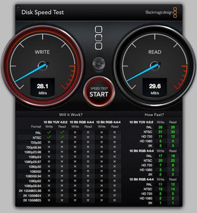 スピードテストLaCieのポータブルHDD(2011年製)USB2.0
