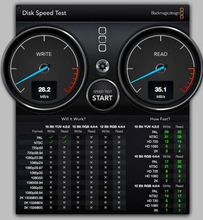 スピードテストLaCie RuggedKey 32GB USBフラッシュメモリー USB2.0