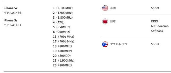 iPhone 5s、5c、日本ではどのキャリアでも同じモデル