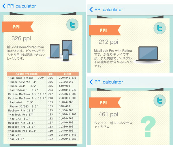 ppi calculator 結果ページは6種類
