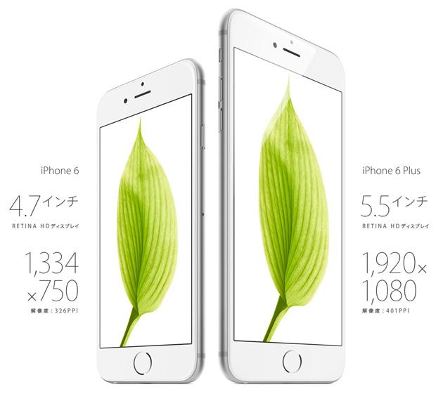 iPhone 6と6 PlusのRetina HD