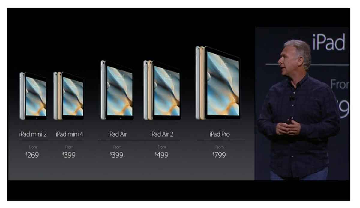 iPadファミリー