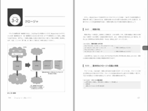 「Swift 2標準ガイドブック」中身デザイン