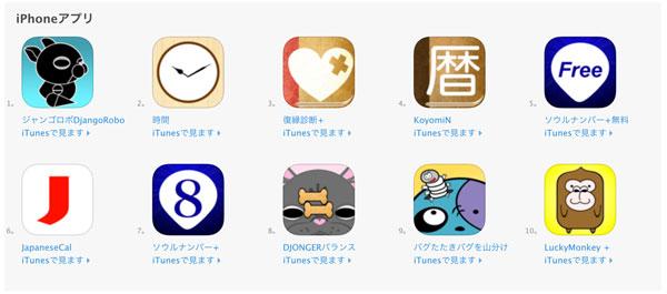 yukiさんアプリ