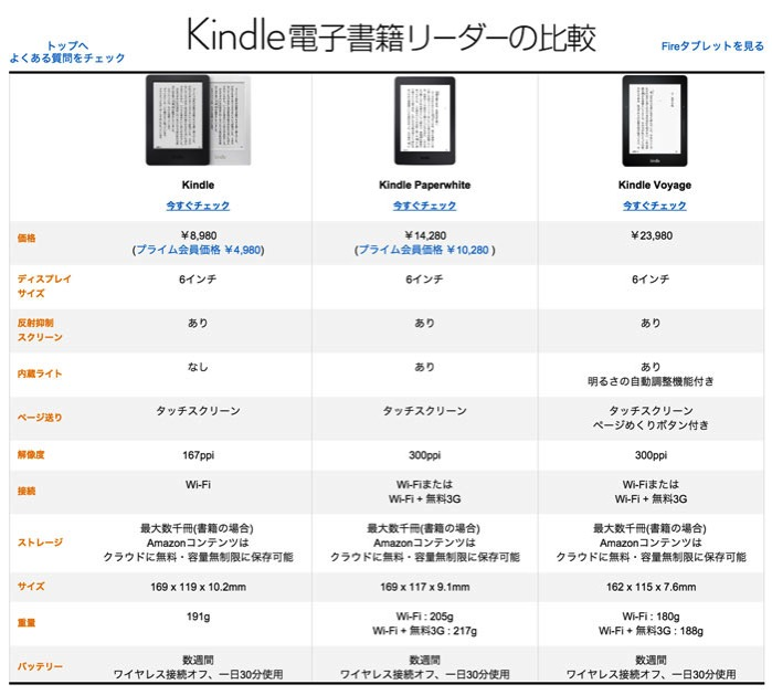 Kindle電子書籍リーダー無印、paperwhite、Voyageの比較