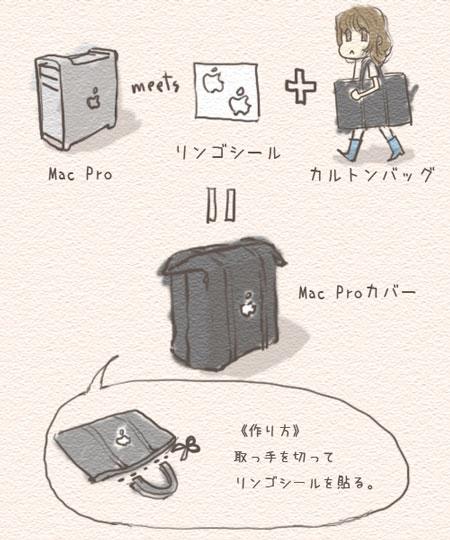 リンゴシールとカルトンバッグでMac Proカバー