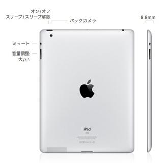 iPad2デザイン裏面側面