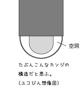 スマートペンのさきっちょの構造(想像図)