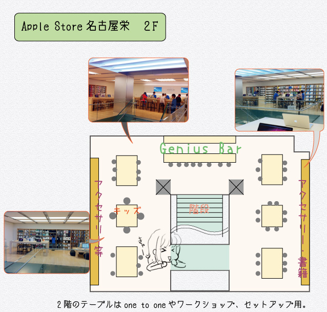 Apple Store名古屋栄2階見取り図