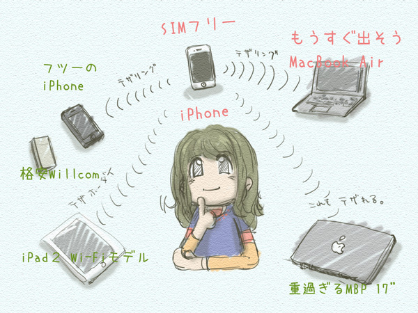 SIMフリーiPhoneを使うイメージ。テザリングし放題。