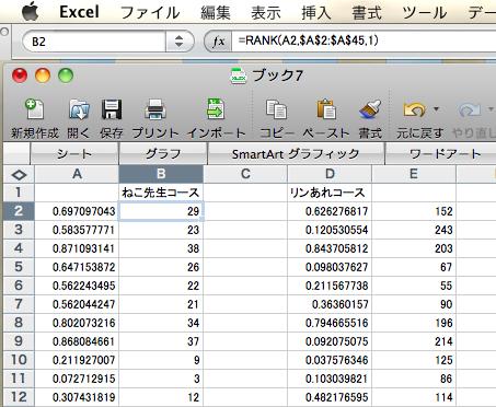 プレゼントの抽選は結局Excelで。ねこ先生が抽選しました。