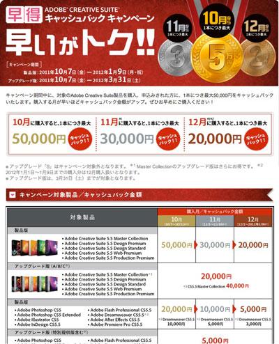Adobeも早得キャッシュバックキャンペーンをやっているのでさらに2万円引き