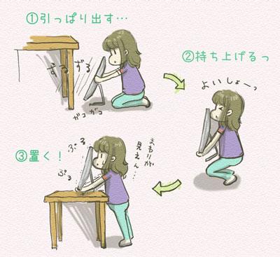 ユコびん事務所のiMacでスクワットの日々。
