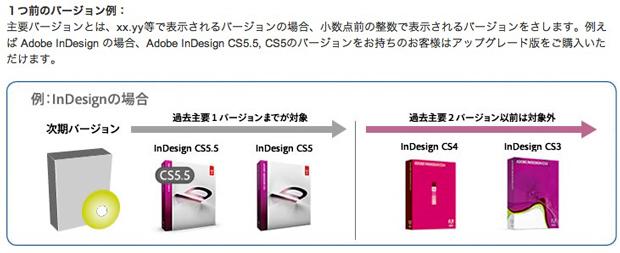 Adobeアップグレードポリシー改悪