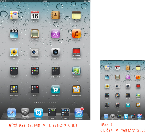 iPad(第3世代)とiPad 2のディスプレイのサイズ比較。
