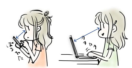 ディスプレイのサイズによって、目からの距離は全然違う。故に…簡単にppiを語ることなかれ(`・ω・´+) キリッ