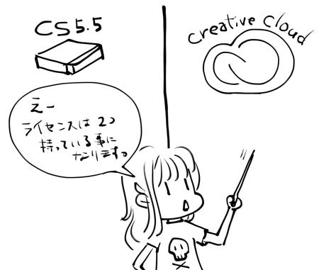 Adobe Creative Cloudのライセンスは今まで使っていたライセンスとは別。