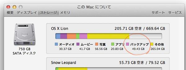ディスクの内容。Lionからの機能、ローカルのバックアップが50GB使っていた。